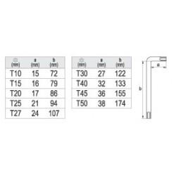 TORx kulcs klt. 9 db-os T10-T50